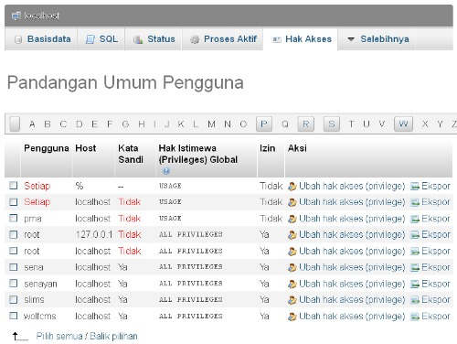 Instalasi OJS - Create User Khusus Pengakses OJS